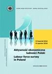 aktywnosc-ekonomiczna-ludnosci-polski-q4-2016-s