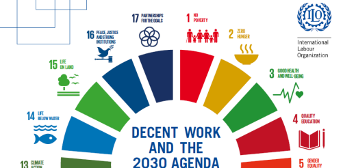 Decent work and the 2030 agenda