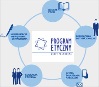 Nowy program etyczny